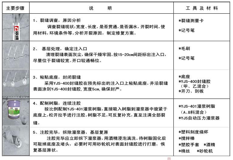 <a href=http://www.guwei.net.cn target=_blank class=infotextkey>裂缝</a>修补<a href=http://www.huaqiantecai.net target=_blank class=infotextkey><a href=http://www.guwei.net.cn target=_blank class=infotextkey>施工</a></a>说明.jpg