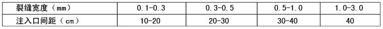 <a href=http://www.guwei.net.cn target=_blank class=infotextkey>裂缝</a>宽度与间距关系.jpg